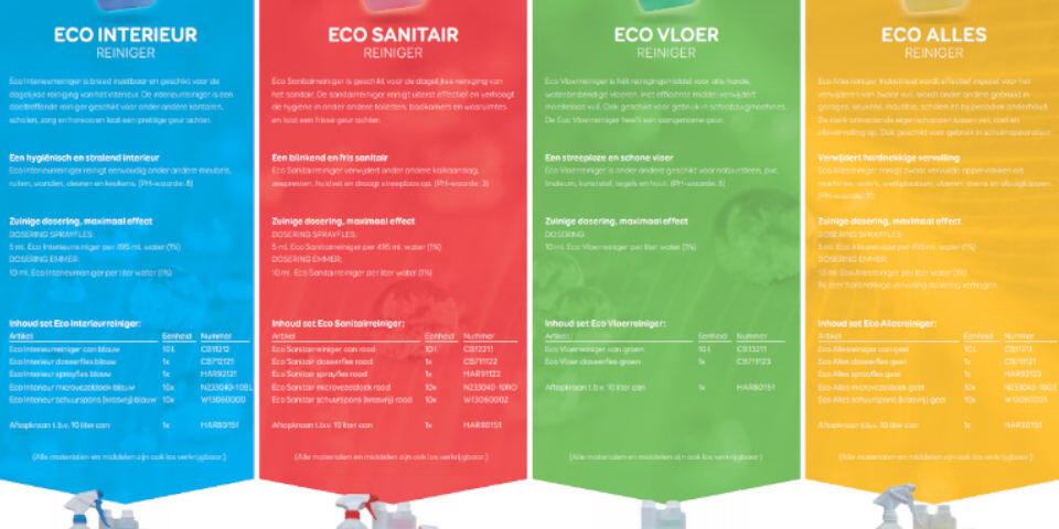 Eco Reinigingsmiddelconcept Week van de Circulaire Economie